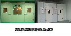 高温实验室和高温老化